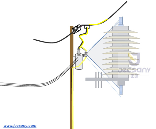 How a Surge Arrester Works - Jec_10